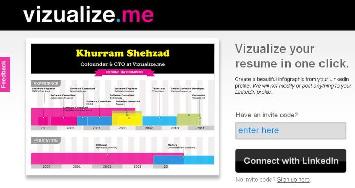 vizualize Me